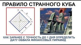Как сделать 937% годовых и не попасть на уловку финансовых пирамид?