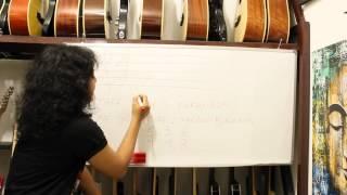 Belajar Membaca not balok dengan gampang bersama Giwe Santos