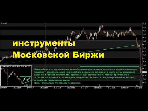Инструменты Московской Биржи (новичкам, фондовый рынок, FORTS, валютный рынок).