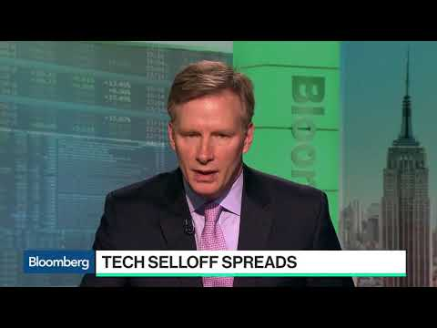 SCIENCE and TECHNOLOGY : RBC Analyst Mahaney Says Tech Valuations Are Reasonable