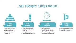 hp agile manager introduction series release planning