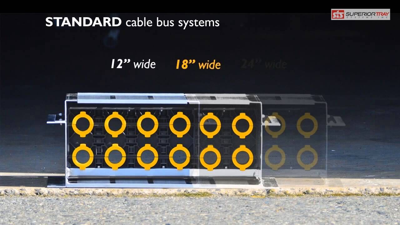 Superiortray Cable Bus Youtube