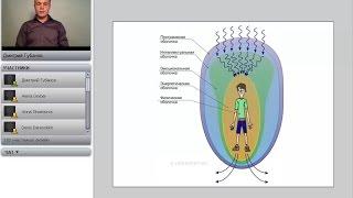 Что такое биополе (аура) человека. Секреты энергетики человека
