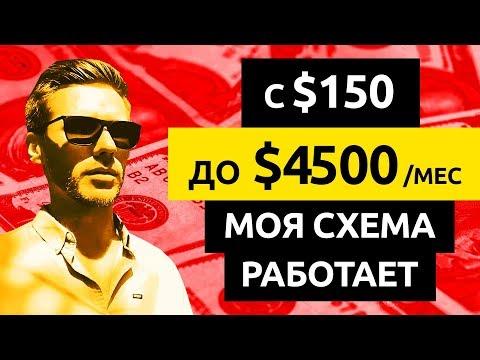 ПРОРЫВ с $150