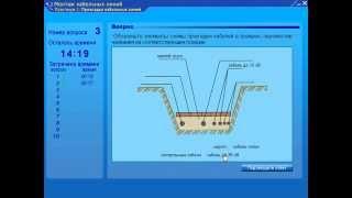 видео Кабельные линии электропередачи