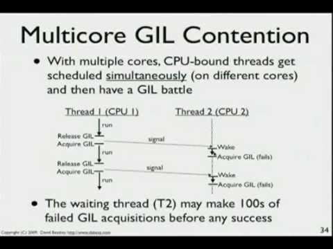 Inside the Python GIL.