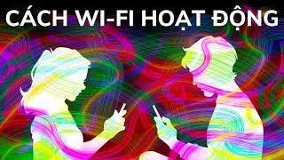 THực ra Wi-Fi hoạt động như thế này