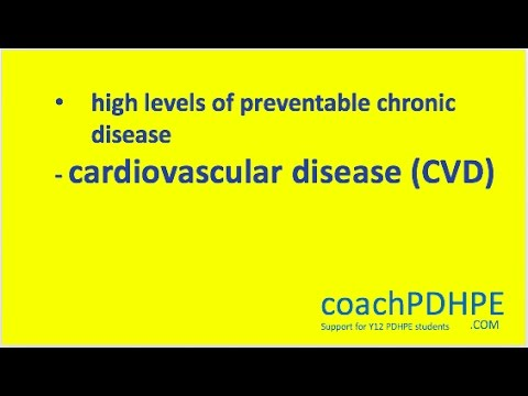 HSC PDHPE Core 1 - CVD
