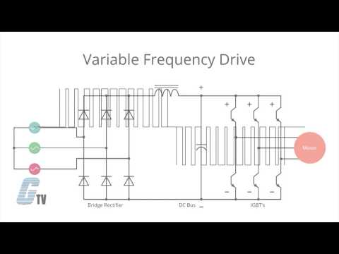 What is a Variable Frequency Drive (VFD)?