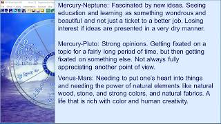 Interpretation of Aspects of Planets to Mercury