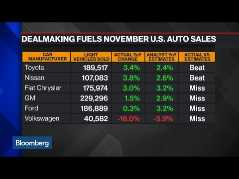 There's Huge Pent-Up Demand For Cars, According To Obama's Former Auto Czar