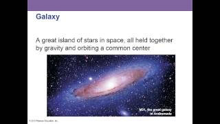 Intro to OTC Astronomy w/ Jim Caffey Chapter 1 - 2015