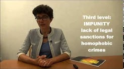 LGBT Rights Amnesty International for HELVETAS Swiss Intercooperation