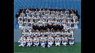 """1995 Carolina Panthers Team Season Highlights """"Panther Pride"""""""