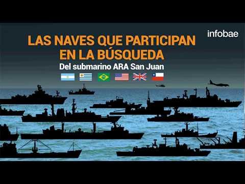 🔥Ara San Juan Noticias 🔴 #Argentina #AraSanJuan
