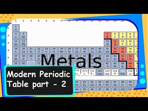 Chemistry modern periodic table periodic classification of chemistry modern periodic table periodic classification of elements part 6 english urtaz Image collections