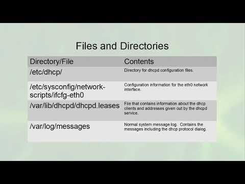 Linux Server Administration - Dynamic Host Configuration