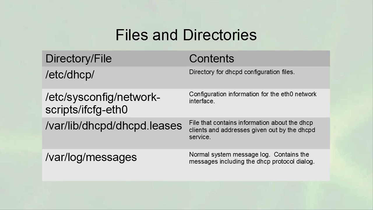 Linux Server Administration - Dynamic Host Configuration Protocol (DHCP)  Overview