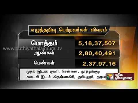 Population List Of Tamilnadu