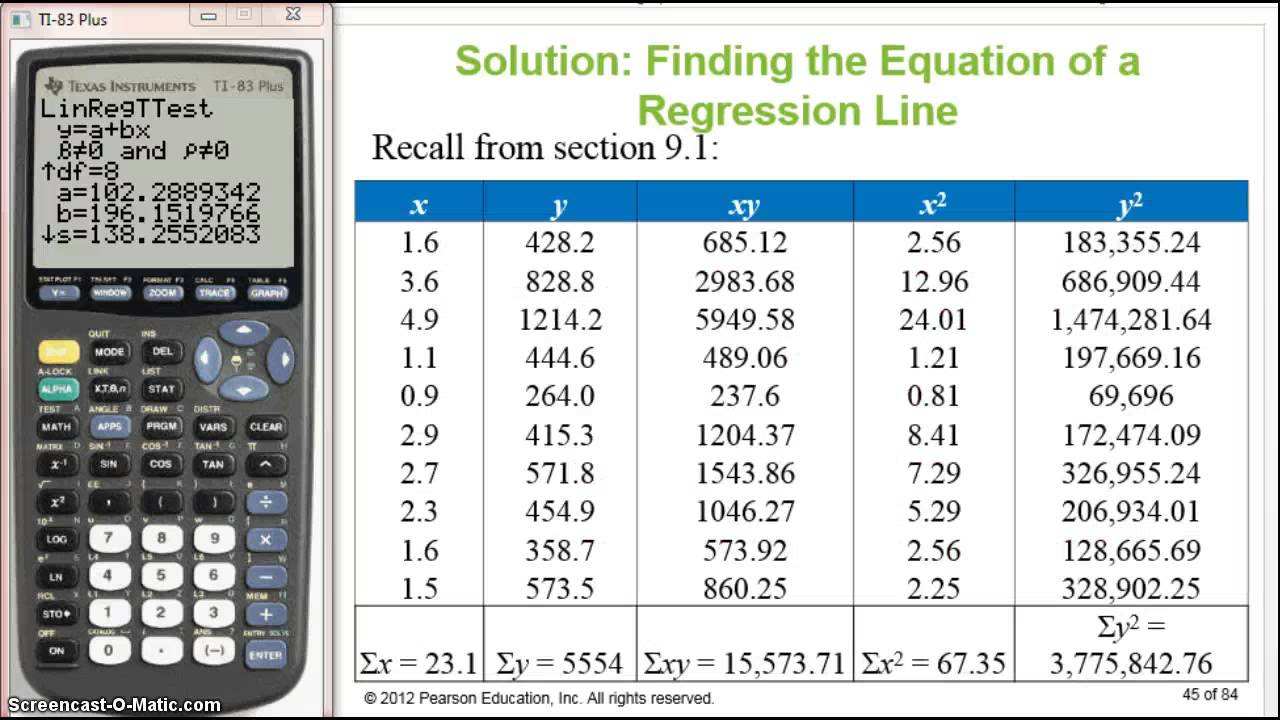 Simple Regression Predicting Y From A Given X Value Youtube