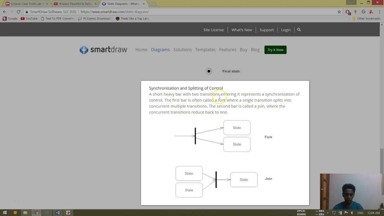 ex5 statechart diagram - Smartdraw Software Llc