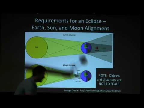 "Meet The Astronomer, Dr. Billy Teets ""Are you Ready for the  2017 Eclipse?"""