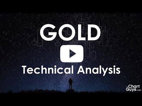 GOLD Technical Analysis Chart 03/19/2018 by ChartGuys.com