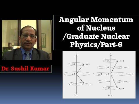 Angular Momentum of Nucleus/Graduate Nuclear Physics/Part-6