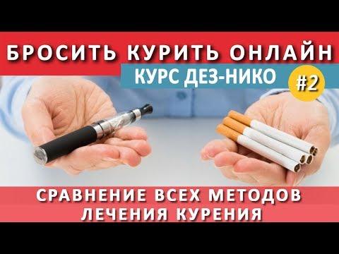 Все методы лечения курения