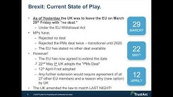 2019-03-28 Current State Brexit Data Protection Impact