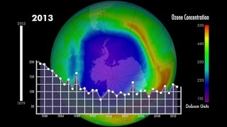 ozone layer recovering slowly