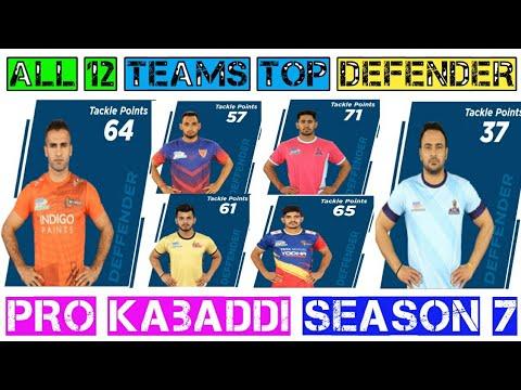 Pkl Season 7 All 12 Teams Best Top Defenders Youtube