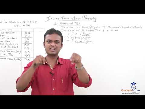 TYBCOM - Direct Taxes - Conditions of Income from House Property - (Part 2 of 2)