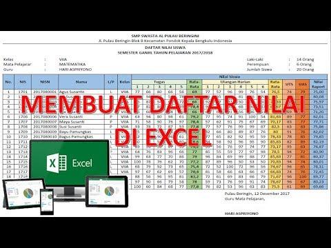 Tutorial Cara Membuat Rapor Otomatis Dengan Excel.