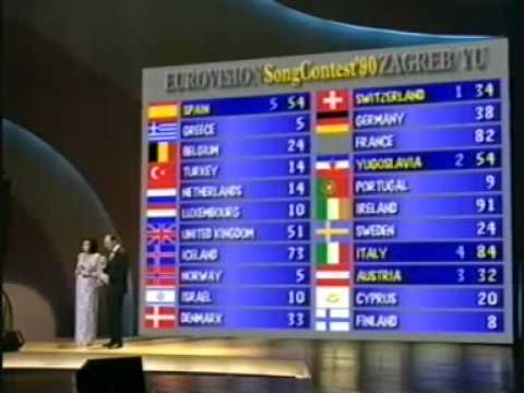Eurovision 1990 - Voting Part 3/4