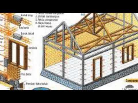 980 Gambar Rumah Kecil Simple Dari Bambu Gratis Terbaru