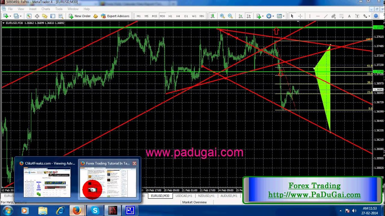 Chidhucommodity Crudeoil,Forex and Nse Strategy In Tamil From Chennai