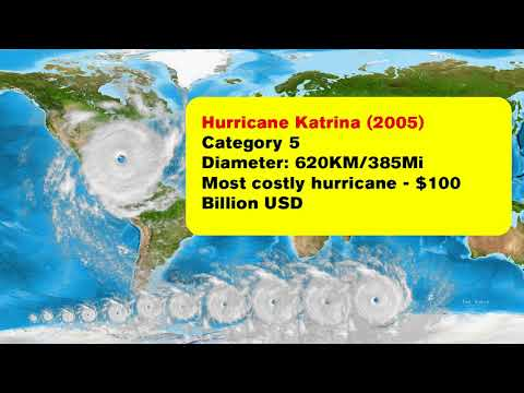 20 Hurricanes size comparison from 1970 to 2017