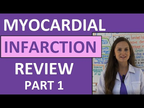 Myocardial Infarction (Heart Attack) Ischemia Pathophysiology, ECG, Nursing, Signs, Symptoms Part 1