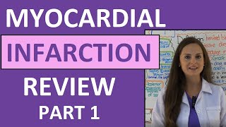 Myocardial Infarction (Heart Attack) Ischemia Pathophysiology, ECG, Nursing, Signs, Symptoms Part 1