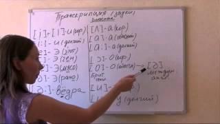 английский с нуля легко+домашние задания. урок первый транскрипция.