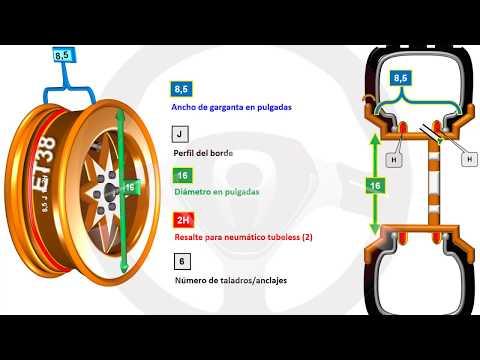 INTRODUCCIÓN A LA TECNOLOGÍA DEL AUTOMÓVIL - Módulo 9 (5/21)