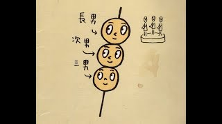 だんごッ!!!!!!!!!!!!!! FriendCord:SW-6892-5477-9780 --...
