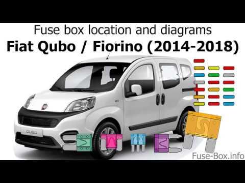 fuse box location and diagrams: fiat qubo / fiorino (2014-2018) - youtube  youtube