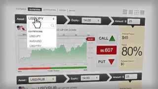 UK Forex Binary Options Trading Websites   UK Regulation for Binary Options Trading 2014