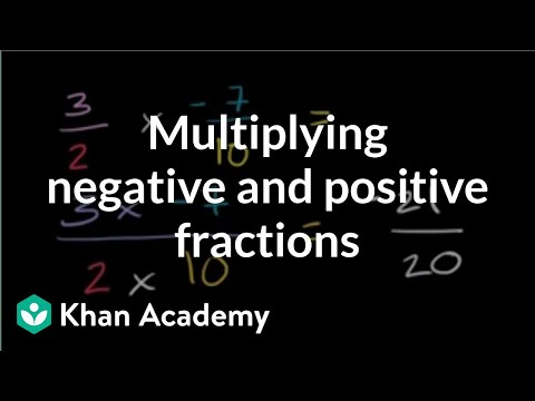 Multiplying Negative And Positive Fractions | Fractions | Pre-Algebra | Khan Academy