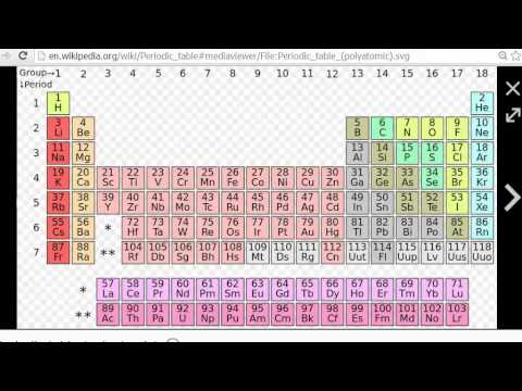 Lv uus uuo periodic table song youtube lv uus uuo periodic table song urtaz Choice Image