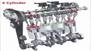 3 Cylinder Engine Vs 4 Cylinder Engine. Which is Better