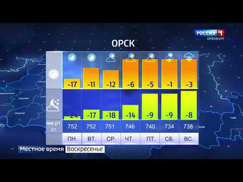 Лёгкий морозец и немного снега: погода в Оренбуржье на неделю