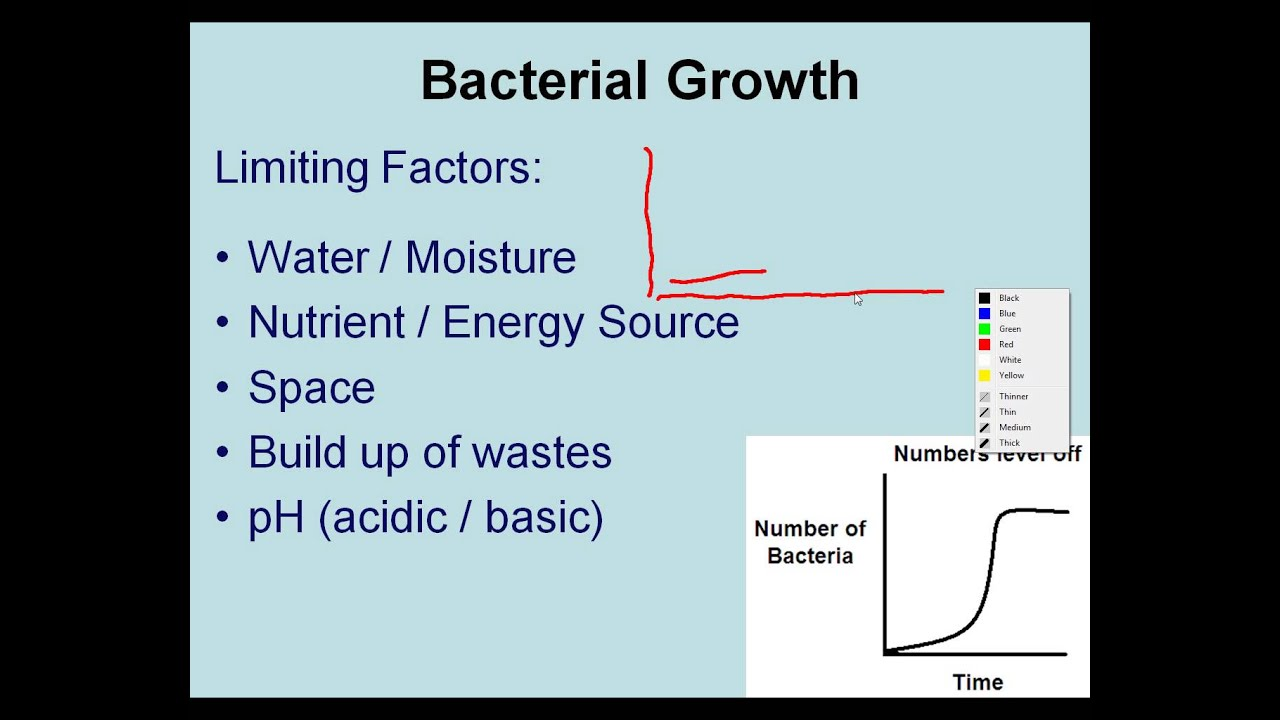 factors limiting the growth of film What limits your species limiting factor and the describe the process of population growth of a species and how that growth is impacted by limiting factors.